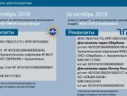 Смена Гарантирующего поставщика в Архангельской области. Памятка потребителя