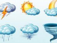 Погода в Коряжме 10 июня