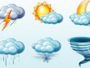 Погода в Коряжме 17 апреля