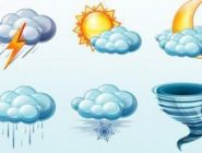 Погода в Коряжме 19 августа